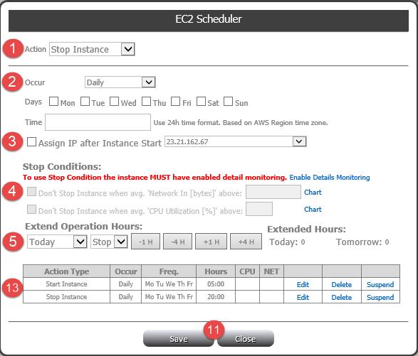 EC2 Scheduler