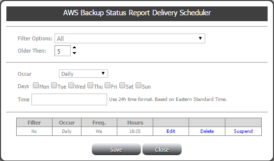 AWS Backup Status Report