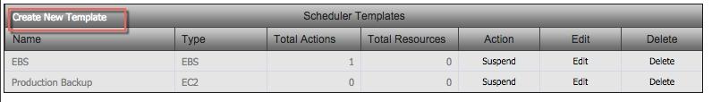 EC2 Scheduler Templates
