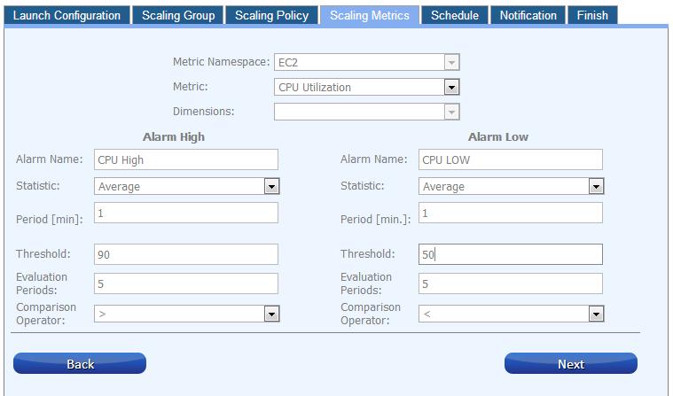 AutoScaling - Metrics